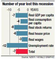 economy-backwards