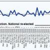 national roy morgan polls