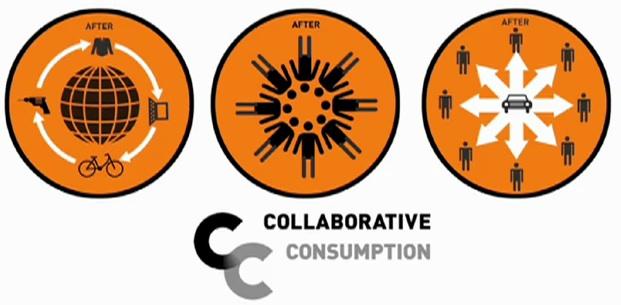 CollaborativeConsumption