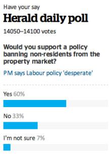 housing-poll-1