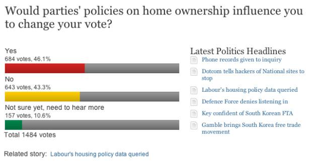 housing-poll-2