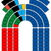 2014 parliament projection