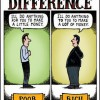 Difference 3